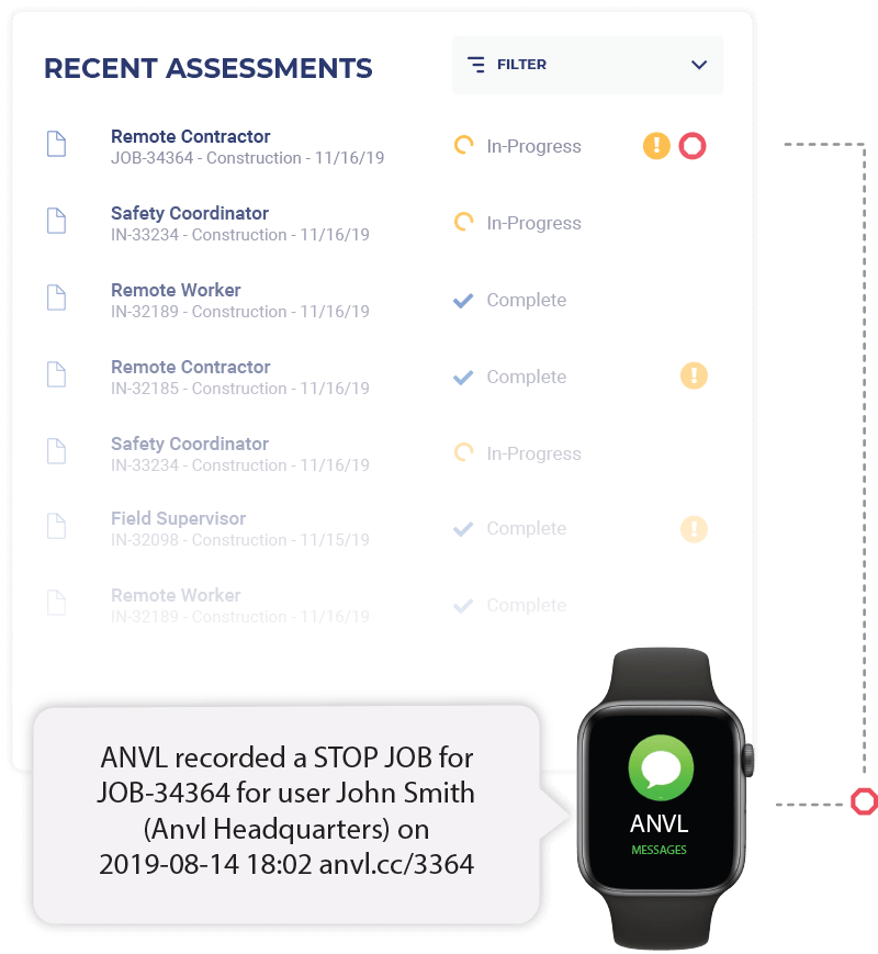 Anvl Insights Realtime Safety Alerts