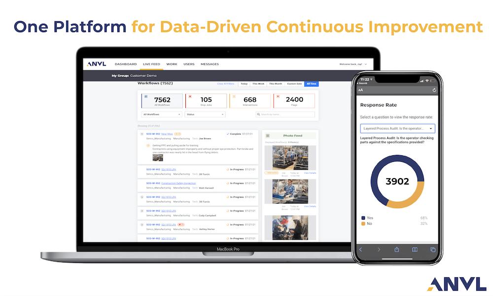 Anvl Connected Worker Platform Surpasses 10 Million Data Points Collected
